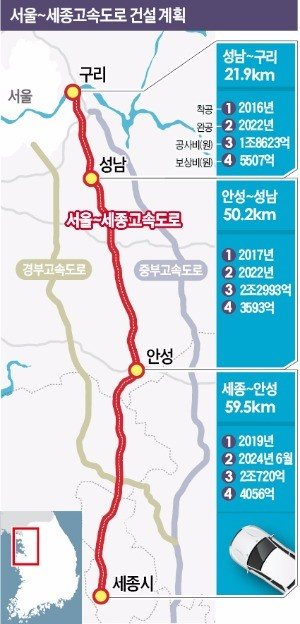 서울~세종 고속도로 전 구간 나랏돈으로 짓는다