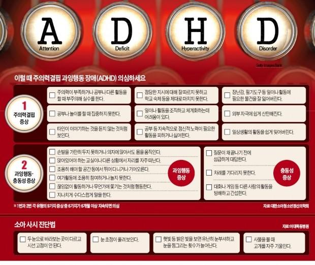 빌 게이츠도 앓았던 ADHD…심하게 산만하고 폭력성 지속되면 의심