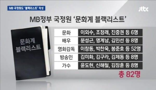 MB정부 블랙리스트 김미화 / 사진 = JTBC 방송 캡처