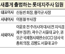롯데지주사 내달 출범…신동빈 회장 책임경영 강화