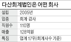 [김정은 기자의 여풍당당 (21)] 이기화 다산회계법인 대표, 여성기업인 영업·판로 개척 '내비게이션' 역할