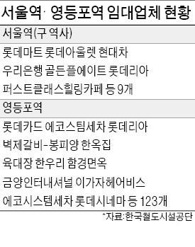계약만료 서울·영등포역사…롯데, 1~2년 더 영업한다