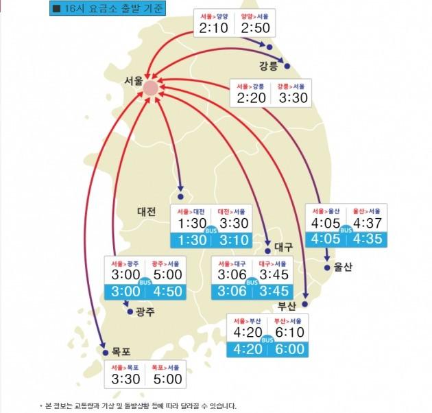 이미지=한국도로공사 홈페이지