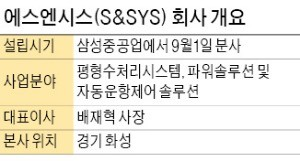 """'삼성중공업 둥지' 탈출한 100인 """"40조 시장 뚫겠다"""""""