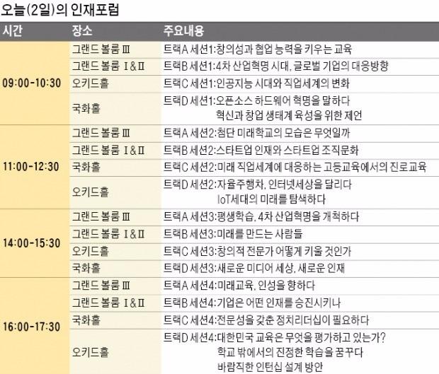 13살 소년이 만든 인터넷 강의, 전세계 300만명 '열공' 이끌다