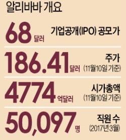 """마윈 """"이제는 DT시대… 인공지능·IoT에 17조원 투자"""""""