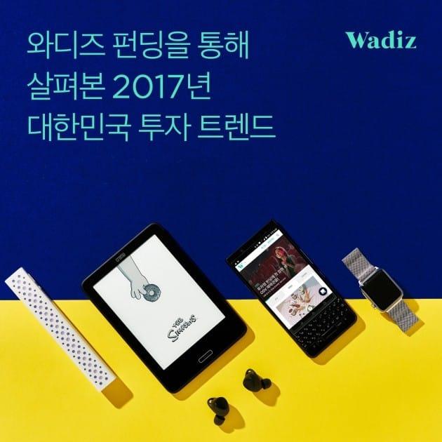 숯연탄·반잠수정 제조사부터 영화투자까지…2017년 대체투자 키워드