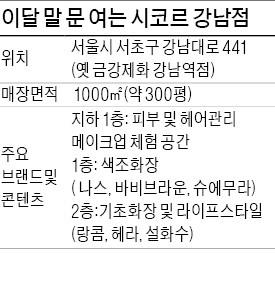 신세계 시코르, 올리브영과 '강남역 대전'
