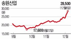송원산업·애경유화·휴비스… 중소형 화학주 1년 최고가 '합창'