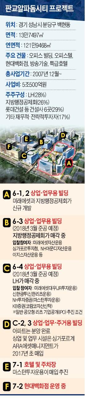 """박현주의 '알파돔시티 승부수'… """"4차 산업혁명의 요람 만들 것"""""""