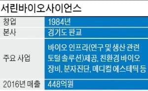 [BIZ Success Story] 서린바이오사이언스 & 경동나비엔