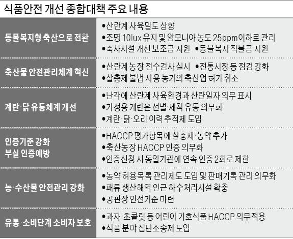'소비재 집단소송제' 내년 상반기 도입