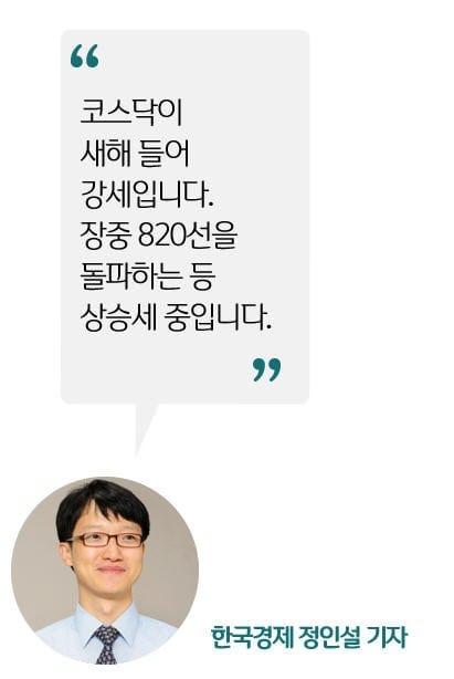 [정인설의 뉴스 브리핑] 코스닥, 문재인 정부 2년차 효과에 상승세