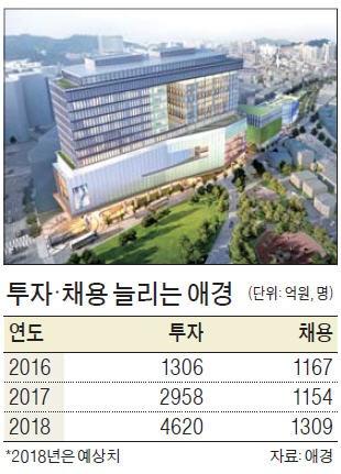 애경그룹, 8월 홍대시대 연다