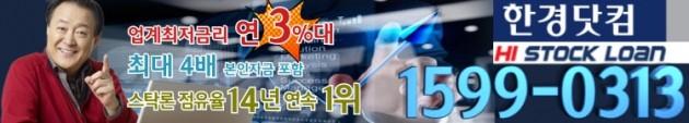 KRX300 출범 앞두고 코스닥 시총상위株 '들썩'...수익 제대로 높이려면?