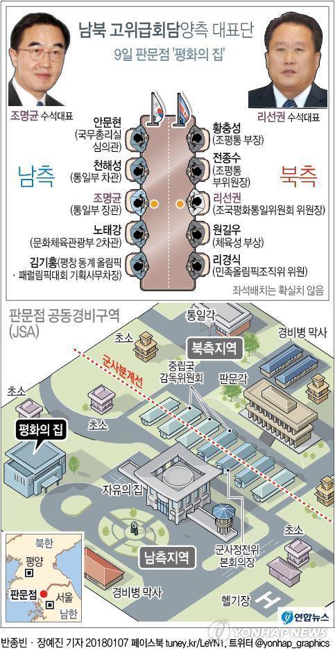 """남북, 내일 고위급회담… """"평창에 집중·이산가족 논의도 준비"""""""