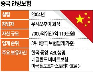 안방보험 전격 국영화… 중국 자본의 '민낯'