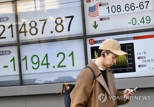 美연준 변심 우려에 亞증시 급락… '안전자산' 금·엔화값 상승