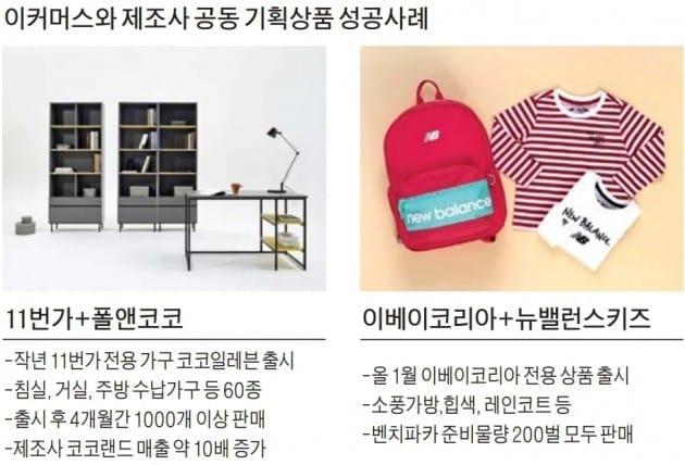 11번가 가구·이베이 가방… 이커머스도 '단독 경쟁'