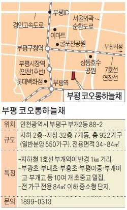 [시선집중! 이 아파트] 34·71·72㎡ 틈새평형 갖춘 '미래형 단지'