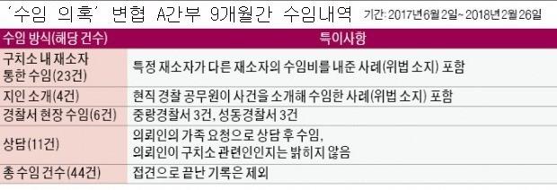 [단독] 대한변협 간부 '브로커 수임' 의혹에 직무정지
