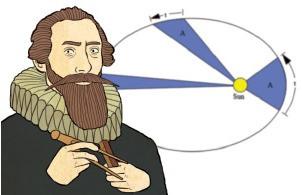 [천자 칼럼] 케플러의 발견