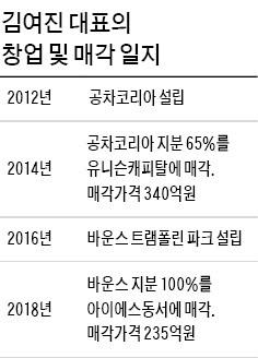 '공차 신화' 김여진 대표, 또 한번 'M&A 홈런'