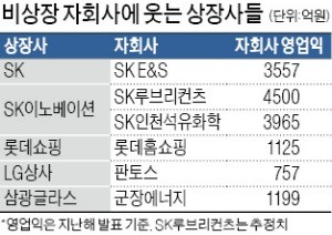 알짜 자회사 덕분에… 화색도는 SK(주)·롯데쇼핑·LG상사