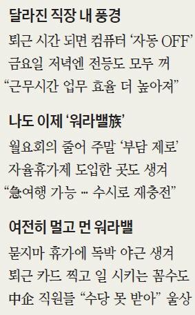 [김과장&이대리] 근로시간 단축 앞둔 기업들 신풍속도