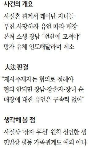 """[대한민국을 흔든 판결들] """"제사주재자 협의 안 되면 長男 우선""""… 양성 평등에 어긋나"""