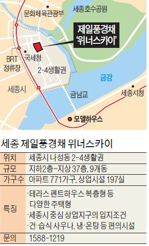 [시선집중! 이 아파트] 세종시 '중심'… 1040만원 분양가 '매력'