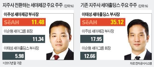 세아그룹, 두 개의 지주사로… '사촌 경영' 강화