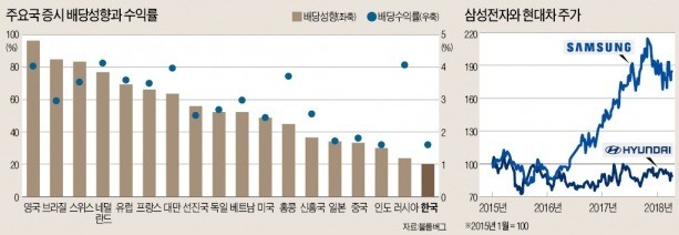 [뉴스의 맥] 현대車 흔드는 '엘리엇 사태'… 韓 경영권 방어장치 절실