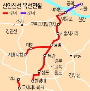 [집코노미] 올해 관심있게 봐야할 전철 노선 '알짜 7선'
