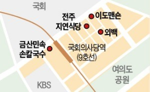 [김과장 & 이대리] 가심비 좋은 '금산민속 칼국수'… 불향 나는 볶음밥 '외백'