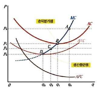 [테샛 공부합시다] 경쟁이란 약육강식이 아니라 효율 높이는 수단… 소비자 후생을 높여 윈-윈 효과 가져와요
