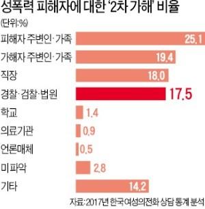 방청석의 감시자… '성범죄 재판 모니터링 운동' 확산