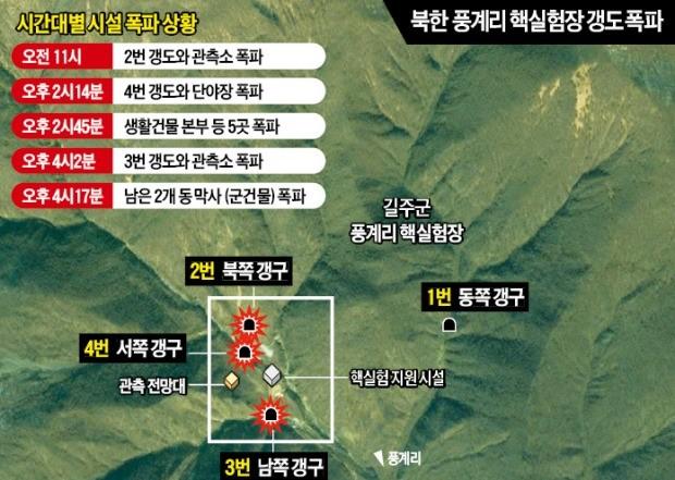 北, 풍계리 핵실험장 '5시간 폭파쇼'