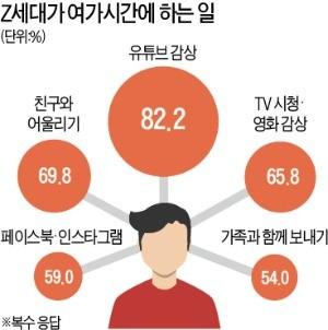 [한경 미디어 뉴스룸-한경BUSINESS] 2018 한국 'Z세대 사용설명서'… 나를 위해 소비하고 모바일쇼핑 선호
