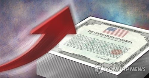 미 국채금리 또 깜짝급등… 주식·달러·금 '출렁'