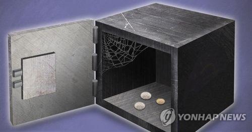 이자·세금 내느라… 100만원 벌면 21만원 통장서 '순삭'
