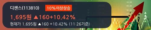 [한경로보뉴스] '디젠스' 10% 이상 상승, 주가 20일 이평선 상회, 단기·중기 이평선 역배열