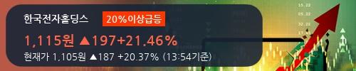 [한경로보뉴스] '한국전자홀딩스' 20% 이상 상승, 2018.1Q, 매출액 595억(+70.2%), 영업이익 2억(흑자전환)