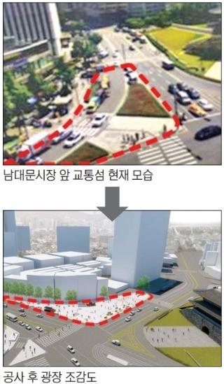 남대문시장 앞 교통섬, 광장으로 바뀐다