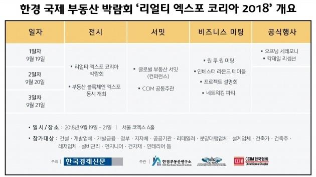 한경 국제 부동산 박람회 '리얼티 엑스포 코리아 2018' D-100일