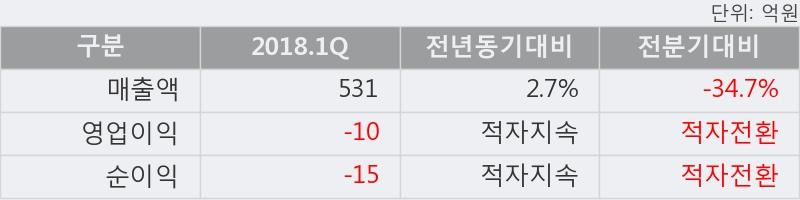 [한경로보뉴스] '인성정보' 5% 이상 상승, 유진증권, 미래에셋 등 매수 창구 상위에 랭킹