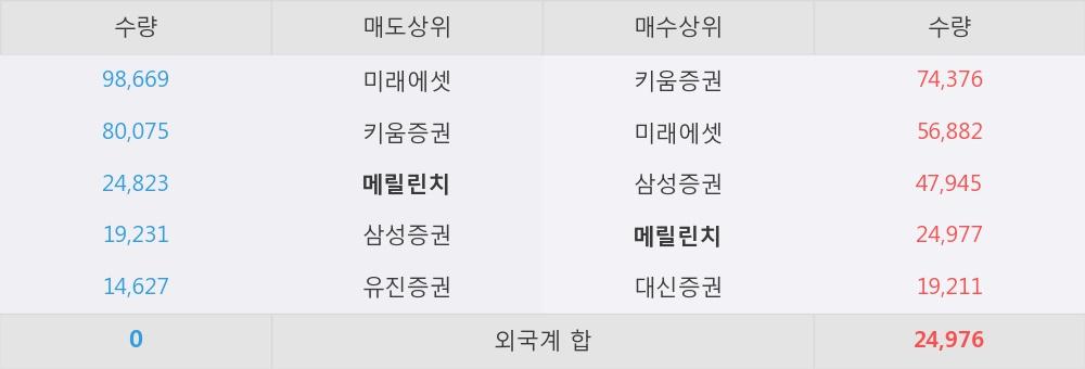 [한경로보뉴스] '네패스' 52주 신고가 경신, 패키징 기술력으로 승부하는 기업