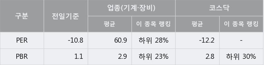 [한경로보뉴스] '화신테크' 52주 신고가 경신, 이 시간 매수 창구 상위 - 메릴린치, 키움증권 등