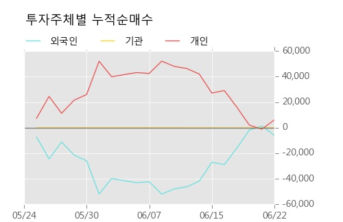 [한경로보뉴스] '청보산업' 5% 이상 상승, 이 시간 매수 창구 상위 - 메릴린치, NH투자 등