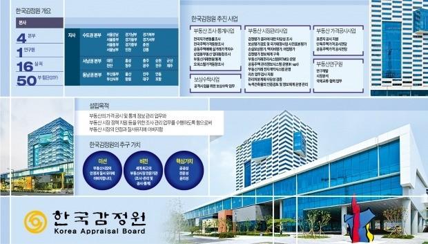 그래픽= 신택수  기자 shinjark@hankyung.com